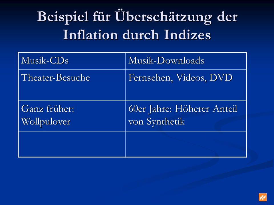 Beispiel für Überschätzung der Inflation durch Indizes Musik-CDsMusik-Downloads Theater-Besuche Fernsehen, Videos, DVD Ganz früher: Wollpulover 60er J
