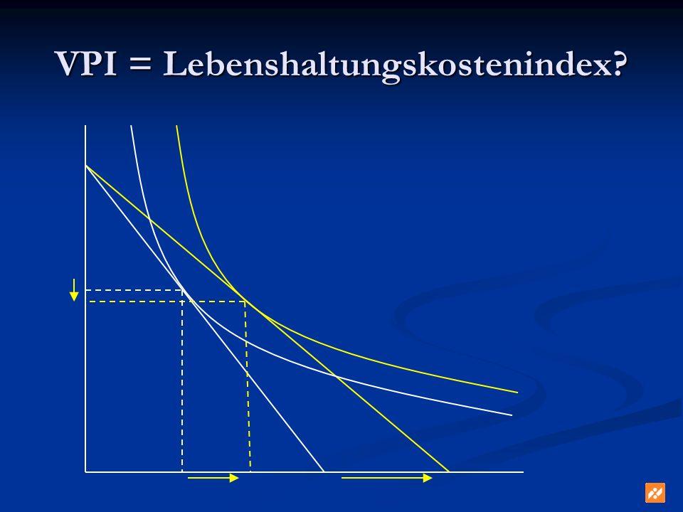VPI = Lebenshaltungskostenindex?