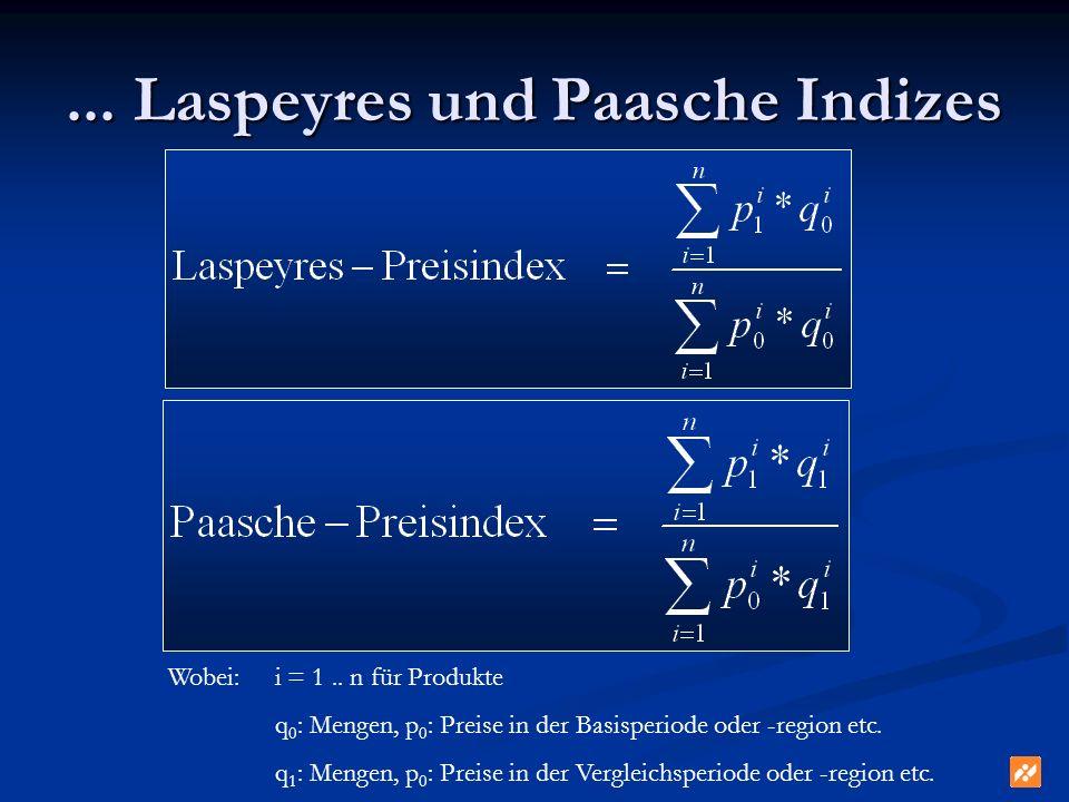 ... Laspeyres und Paasche Indizes Wobei: i = 1.. n für Produkte q 0 : Mengen, p 0 : Preise in der Basisperiode oder -region etc. q 1 : Mengen, p 0 : P