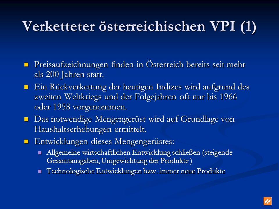 Verketteter österreichischen VPI (2) Quelle: Statistik Austria, eigene Berechnungen