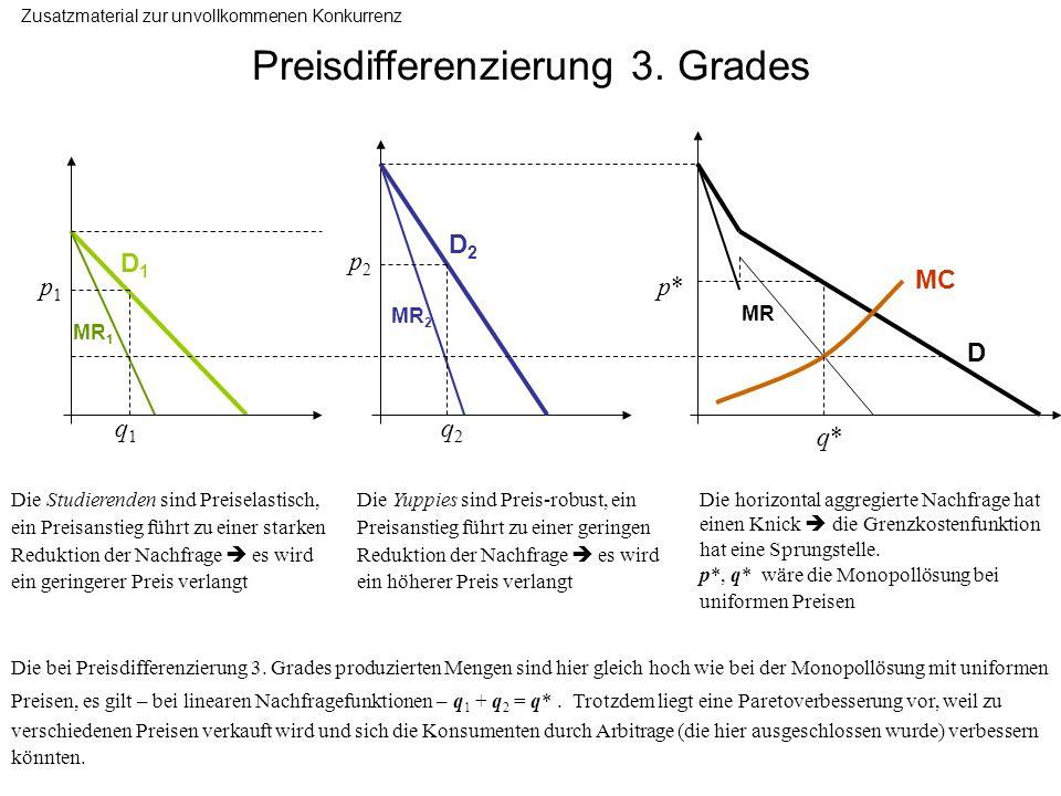 Preisdifferenzierung 3. Grades Zusatzmaterial zur unvollkommenen Konkurrenz MC D1D1 D2D2 D q*q* p*p* q2q2 q1q1 p2p2 p1p1 Die bei Preisdifferenzierung