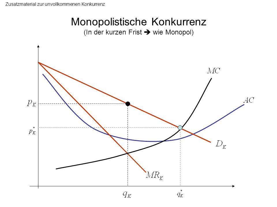 Monopolistische Konkurrenz (In der kurzen Frist wie Monopol) Zusatzmaterial zur unvollkommenen Konkurrenz