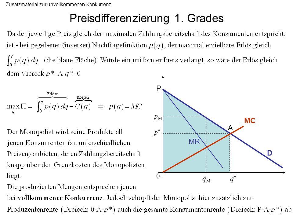 Preisdifferenzierung 1. Grades Zusatzmaterial zur unvollkommenen Konkurrenz MR D MC p*p* q*q* pMpM qMqM 0 A P