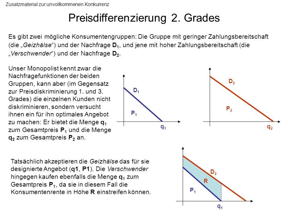 Preisdifferenzierung 2. Grades Zusatzmaterial zur unvollkommenen Konkurrenz Es gibt zwei mögliche Konsumentengruppen: Die Gruppe mit geringer Zahlungs