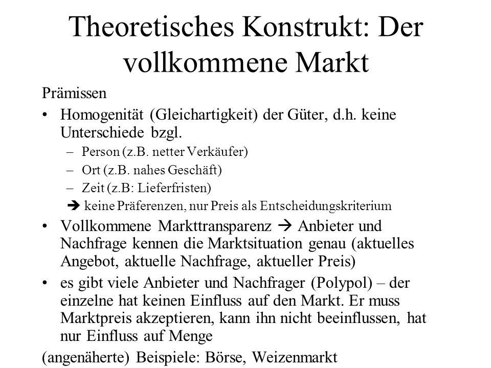 Theoretisches Konstrukt: Der vollkommene Markt Prämissen Homogenität (Gleichartigkeit) der Güter, d.h.