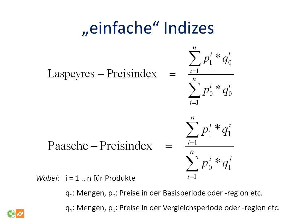 einfache Indizes Wobei: i = 1..