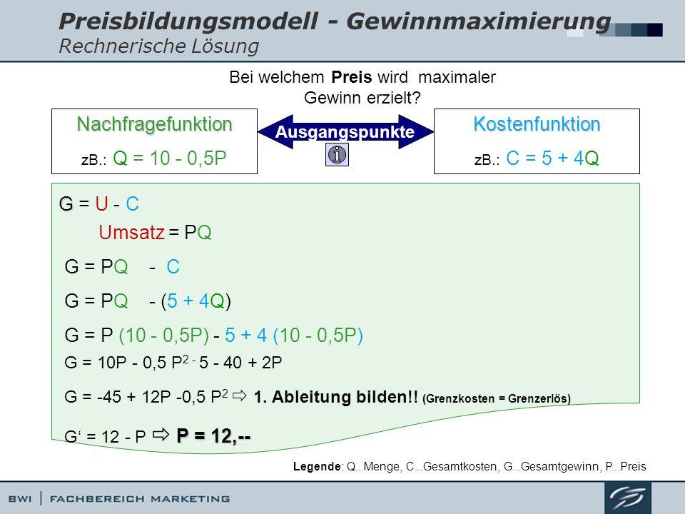 Preisbildungsmodell - Gewinnmaximierung Rechnerische Lösung Nachfragefunktion zB.: Q = 10 - 0,5PKostenfunktion zB.: C = 5 + 4Q Bei welchem Preis wird
