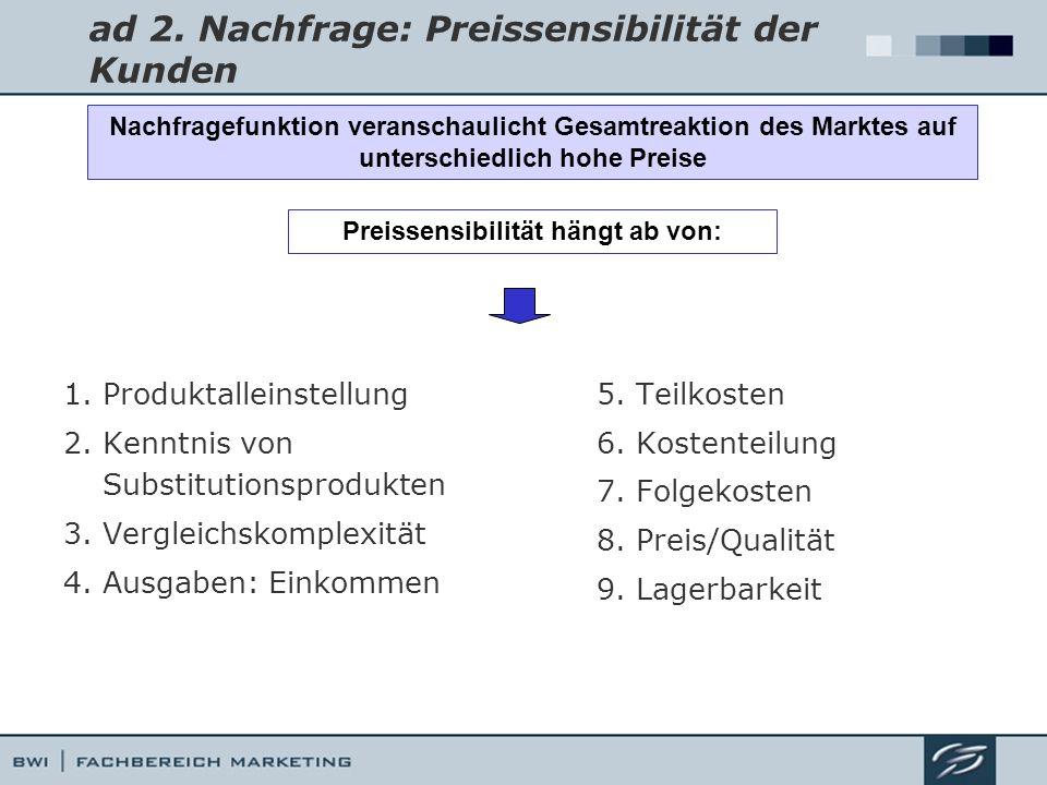 ad 2. Nachfrage: Preissensibilität der Kunden Nachfragefunktion veranschaulicht Gesamtreaktion des Marktes auf unterschiedlich hohe Preise Preissensib