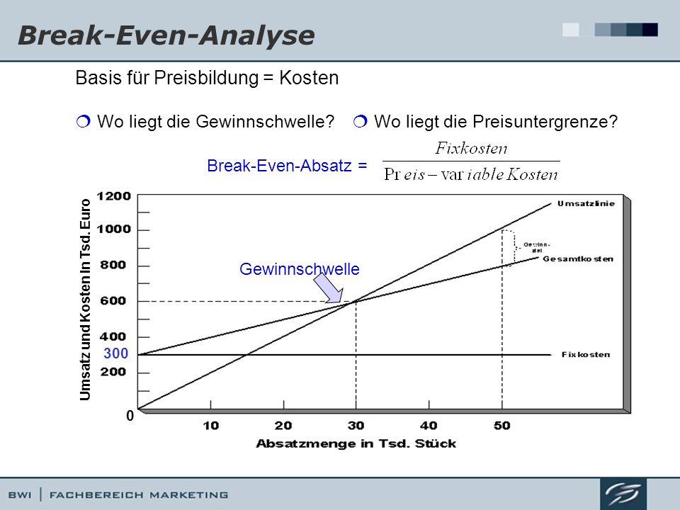 Break-Even-Analyse Break-Even-Absatz = Basis für Preisbildung = Kosten Wo liegt die Gewinnschwelle? Wo liegt die Preisuntergrenze? Gewinnschwelle Umsa