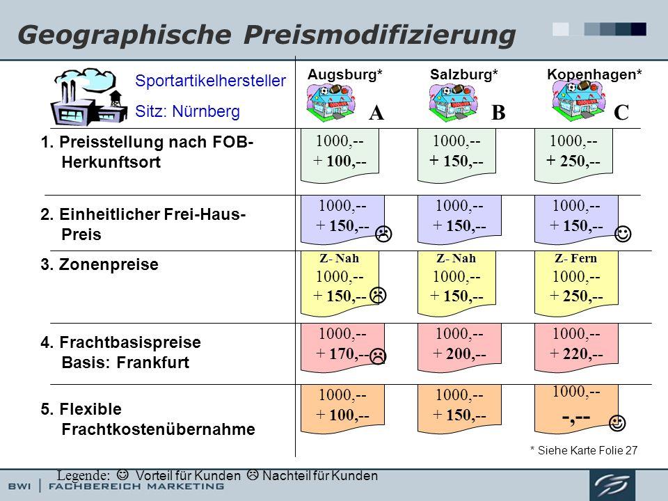 Geographische Preismodifizierung Sportartikelhersteller Sitz: Nürnberg Augsburg*Salzburg*Kopenhagen* 1. Preisstellung nach FOB- Herkunftsort 1000,-- +