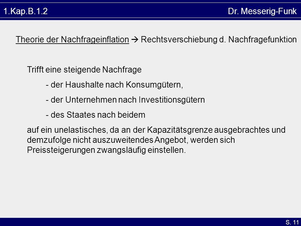 S. 11 1.Kap.B.1.2 Dr. Messerig-Funk Theorie der Nachfrageinflation Rechtsverschiebung d. Nachfragefunktion Trifft eine steigende Nachfrage - der Haush