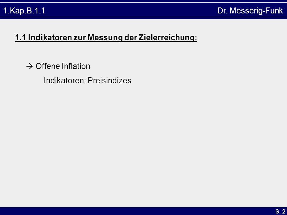S. 2 1.Kap.B.1.1 Dr. Messerig-Funk 1.1 Indikatoren zur Messung der Zielerreichung: Offene Inflation Indikatoren: Preisindizes