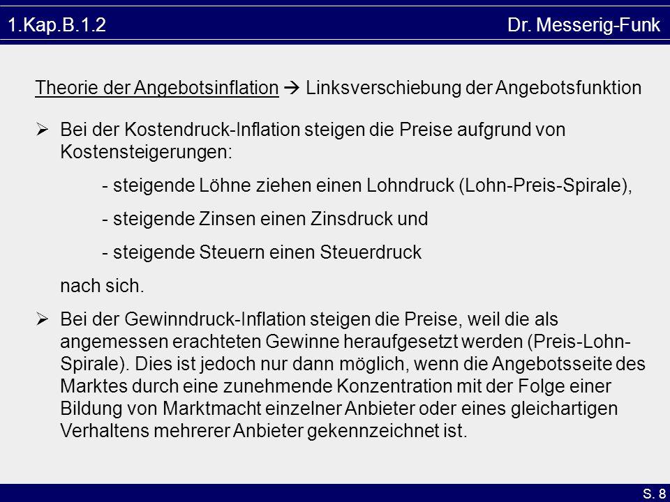 S. 8 1.Kap.B.1.2 Dr. Messerig-Funk Theorie der Angebotsinflation Linksverschiebung der Angebotsfunktion Bei der Kostendruck-Inflation steigen die Prei