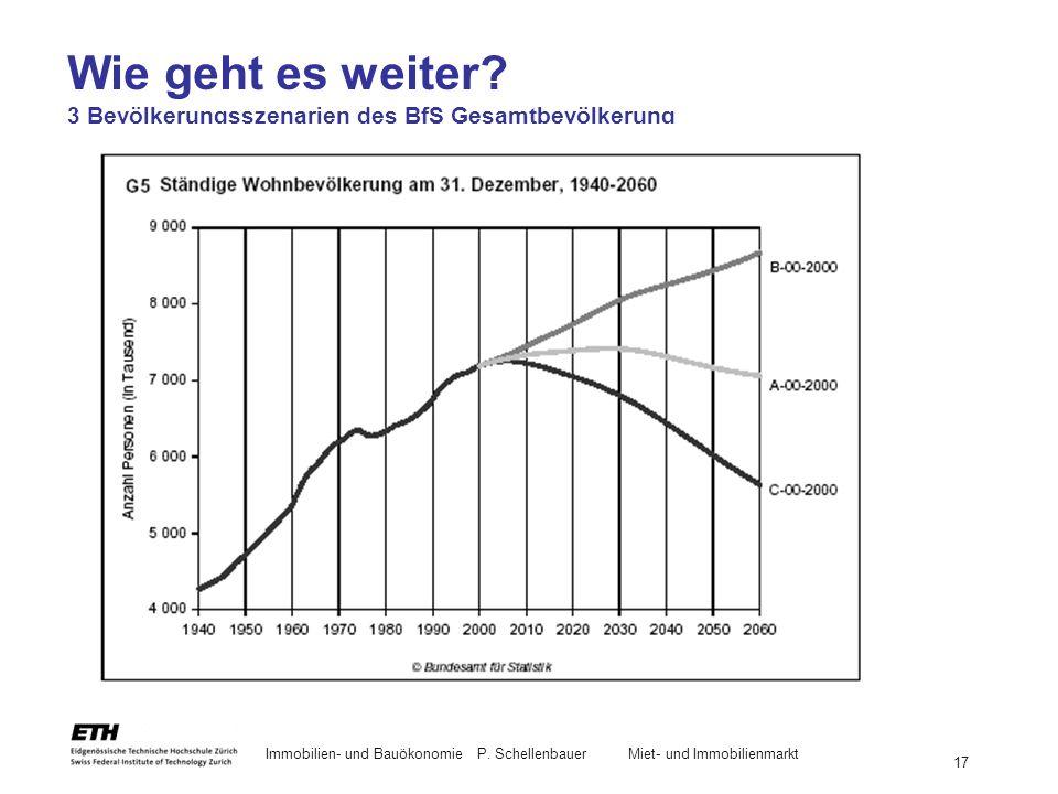 Immobilien- und BauökonomieP. Schellenbauer Miet- und Immobilienmarkt 17 Wie geht es weiter? 3 Bevölkerungsszenarien des BfS Gesamtbevölkerung
