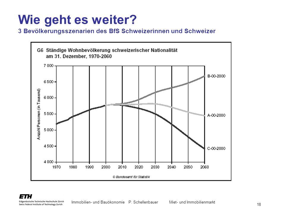 Immobilien- und BauökonomieP. Schellenbauer Miet- und Immobilienmarkt 18 Wie geht es weiter? 3 Bevölkerungsszenarien des BfS Schweizerinnen und Schwei