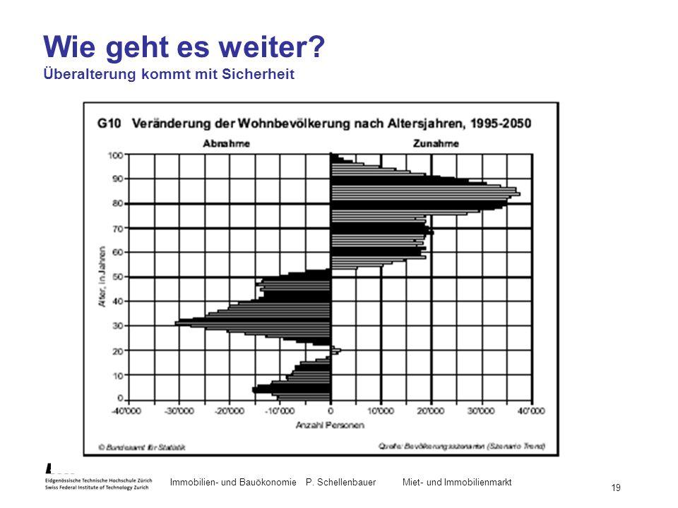 Immobilien- und BauökonomieP. Schellenbauer Miet- und Immobilienmarkt 19 Wie geht es weiter? Überalterung kommt mit Sicherheit