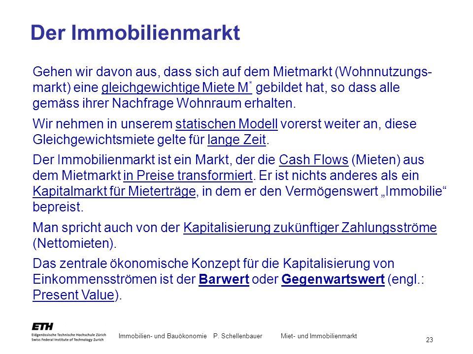 Immobilien- und BauökonomieP. Schellenbauer Miet- und Immobilienmarkt 23 Gehen wir davon aus, dass sich auf dem Mietmarkt (Wohnnutzungs- markt) eine g