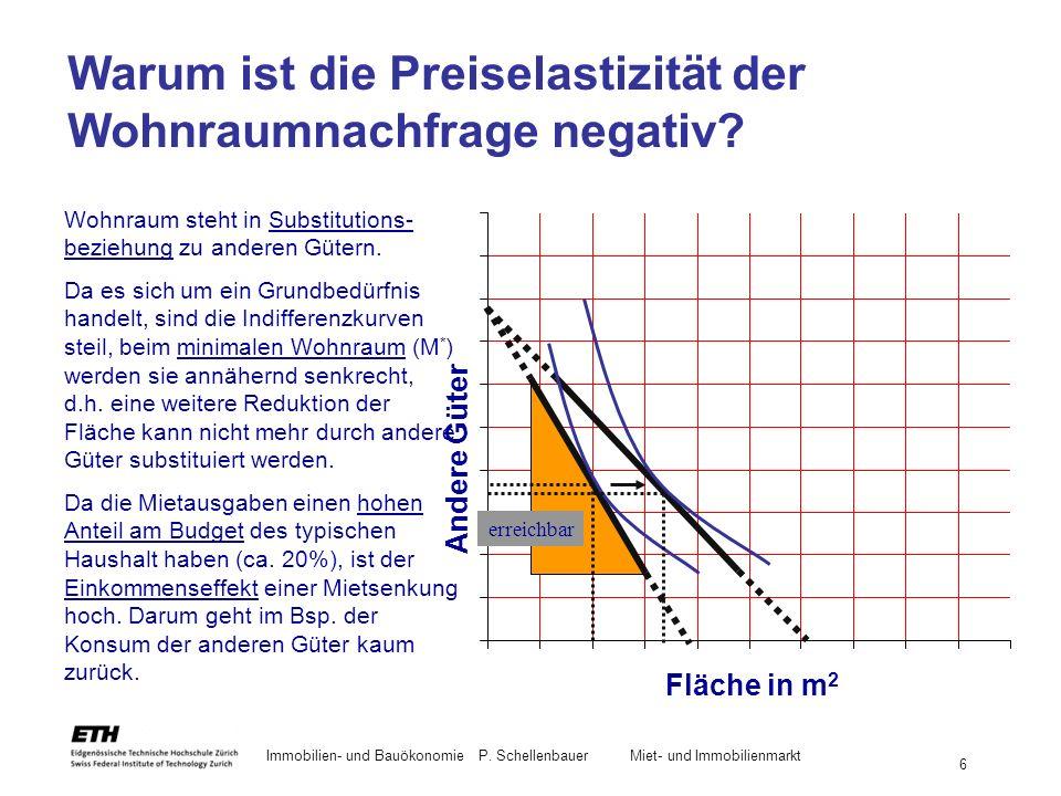 Immobilien- und BauökonomieP. Schellenbauer Miet- und Immobilienmarkt 6 Wohnraum steht in Substitutions- beziehung zu anderen Gütern. Da es sich um ei