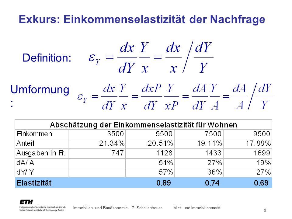 Immobilien- und BauökonomieP. Schellenbauer Miet- und Immobilienmarkt 9 Exkurs: Einkommenselastizität der Nachfrage Definition: Umformung :