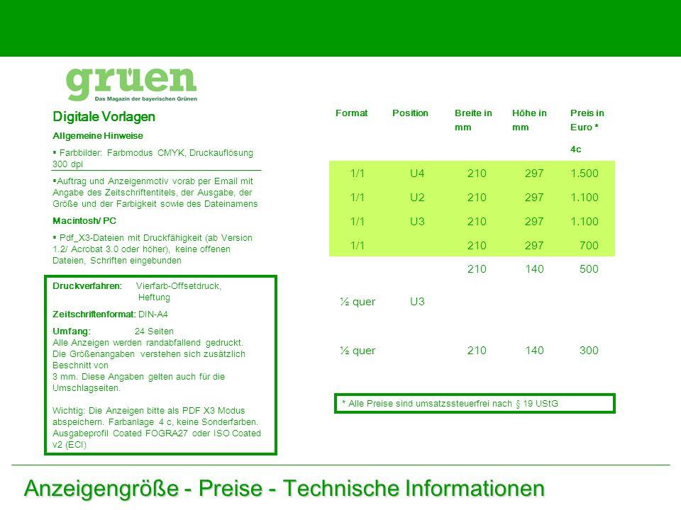 Anzeigengröße - Preise - Technische Informationen FormatPosition Breite in mm Höhe in mm Preis in Euro * 4c 1/1U42102971.500 1/1U22102971.100 1/1U3210