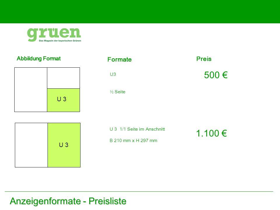 Anzeigenformate - Preisliste Abbildung Format Formate U3 ½ Seite Preis 500 1/2 U 3 1/1 Seite im Anschnitt B 210 mm x H 297 mm 1.100 U 3