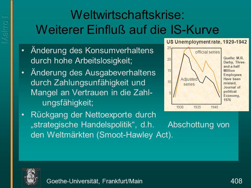 Goethe-Universität, Frankfurt/Main 408 Weltwirtschaftskrise: Weiterer Einfluß auf die IS-Kurve Änderung des Konsumverhaltens durch hohe Arbeitslosigke