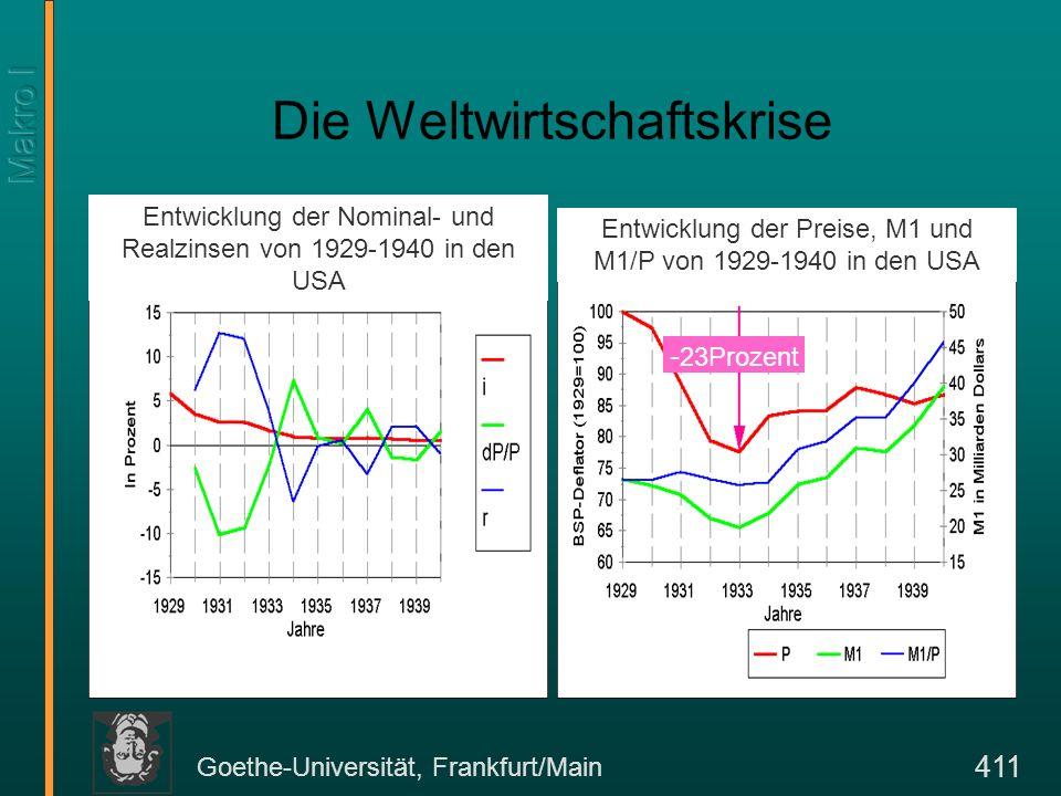 Goethe-Universität, Frankfurt/Main 411 Die Weltwirtschaftskrise - 23Prozent Entwicklung der Nominal- und Realzinsen von 1929-1940 in den USA Entwicklu