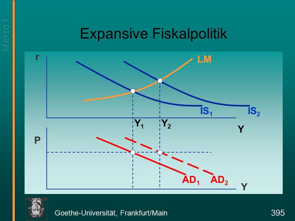 Goethe-Universität, Frankfurt/Main 416 Eine erwartete Deflation führt zu einem hohen realen Zins r 2 und zu einer Verminderung der Investitionen Erwartete Deflation im IS/LM-Modell i Y LM IS 1 Y1Y1 r 1 = i 1 IS 2 A B i2i2 C Y2Y2 e r2r2