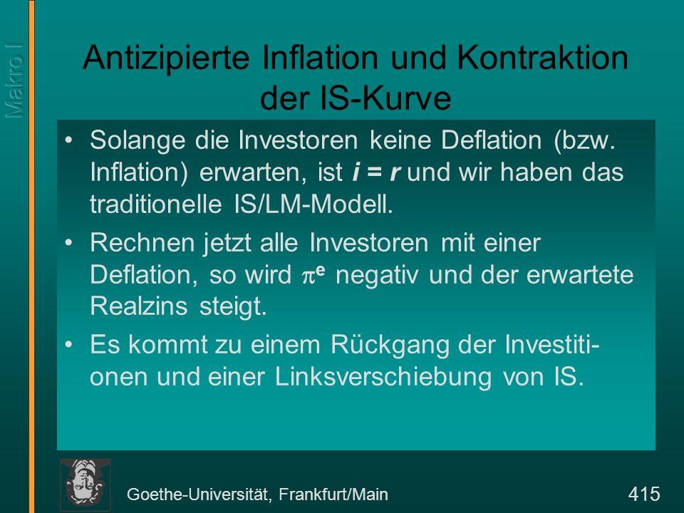 Goethe-Universität, Frankfurt/Main 415 Antizipierte Inflation und Kontraktion der IS-Kurve Solange die Investoren keine Deflation (bzw. Inflation) erw