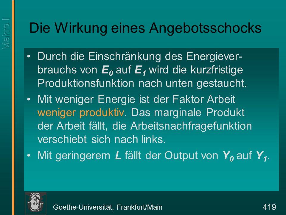 Goethe-Universität, Frankfurt/Main 419 Die Wirkung eines Angebotsschocks Durch die Einschränkung des Energiever- brauchs von E 0 auf E 1 wird die kurz