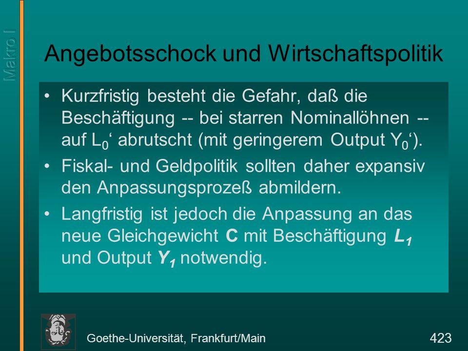 Goethe-Universität, Frankfurt/Main 423 Angebotsschock und Wirtschaftspolitik Kurzfristig besteht die Gefahr, daß die Beschäftigung -- bei starren Nomi