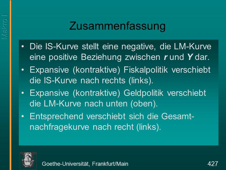 Goethe-Universität, Frankfurt/Main 427 Zusammenfassung Die IS-Kurve stellt eine negative, die LM-Kurve eine positive Beziehung zwischen r und Y dar. E