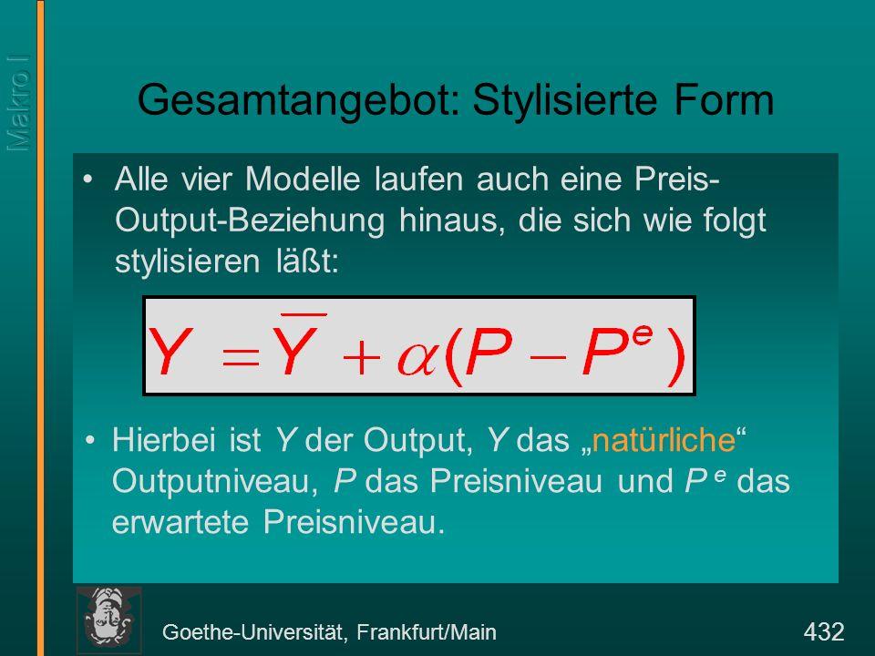 Goethe-Universität, Frankfurt/Main 432 Gesamtangebot: Stylisierte Form Alle vier Modelle laufen auch eine Preis- Output-Beziehung hinaus, die sich wie