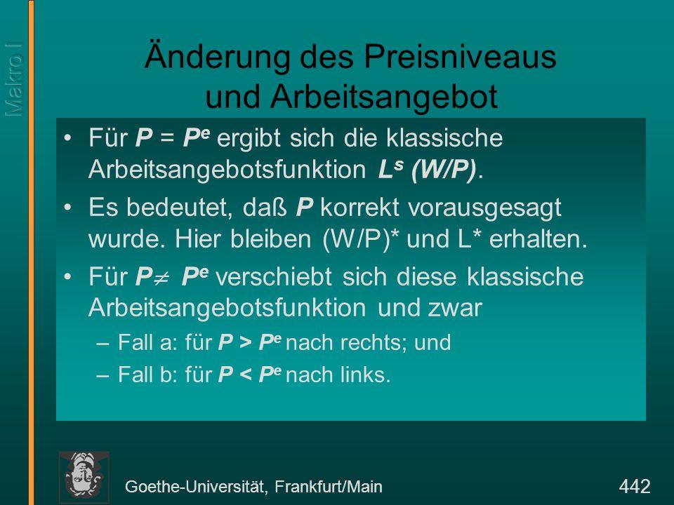 Goethe-Universität, Frankfurt/Main 442 Änderung des Preisniveaus und Arbeitsangebot Für P = P e ergibt sich die klassische Arbeitsangebotsfunktion L s