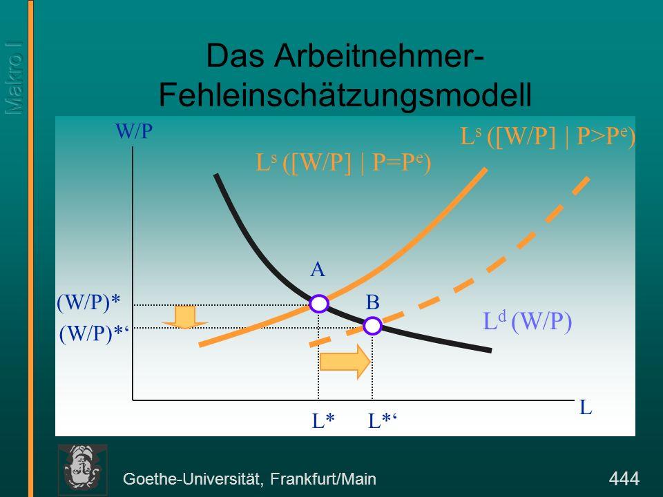 Goethe-Universität, Frankfurt/Main 444 Das Arbeitnehmer- Fehleinschätzungsmodell W/P L L s ([W/P] | P=P e ) L d (W/P) L* (W/P)* A L s ([W/P] | P>P e )