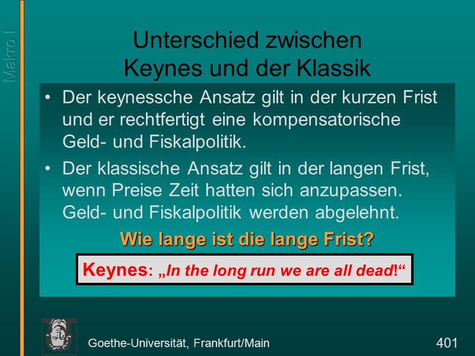 Goethe-Universität, Frankfurt/Main 402 Das keynessche und das klassische Modell Keynes:P = P 0 Es impliziert, daß sich r und Y anpassen müssen, damit IS und LM erfüllt sind.