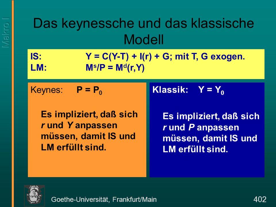 Goethe-Universität, Frankfurt/Main 402 Das keynessche und das klassische Modell Keynes:P = P 0 Es impliziert, daß sich r und Y anpassen müssen, damit