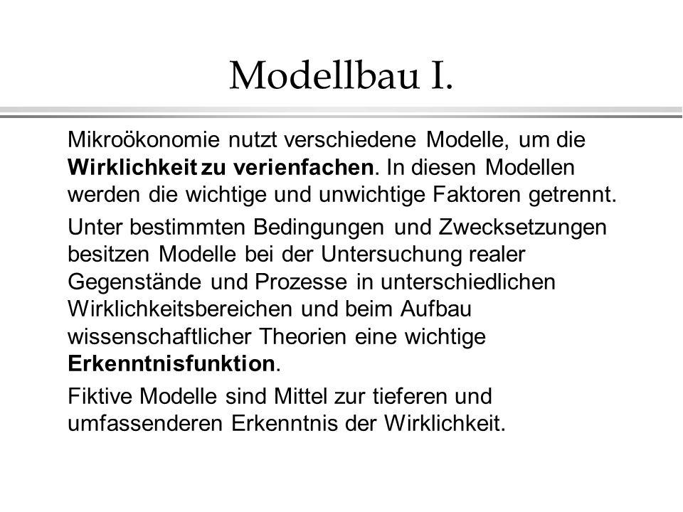 Modellbau I. Mikroökonomie nutzt verschiedene Modelle, um die Wirklichkeit zu verienfachen. In diesen Modellen werden die wichtige und unwichtige Fakt