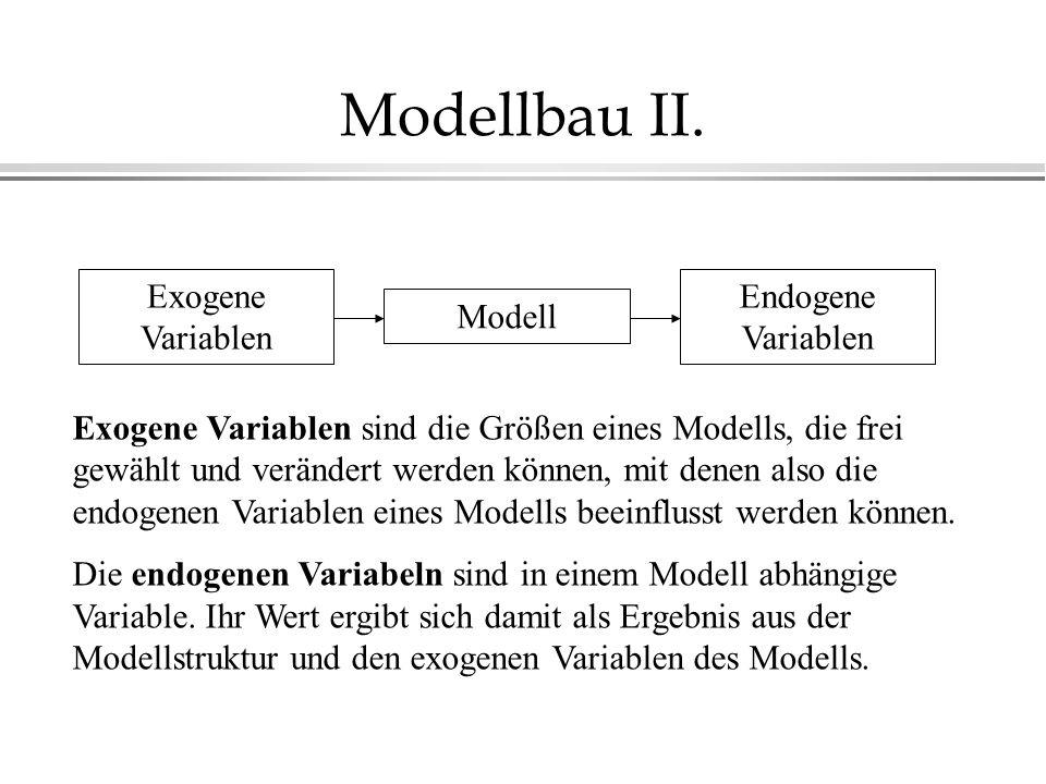 Modellbau II. Exogene Variablen Modell Endogene Variablen Exogene Variablen sind die Größen eines Modells, die frei gewählt und verändert werden könne