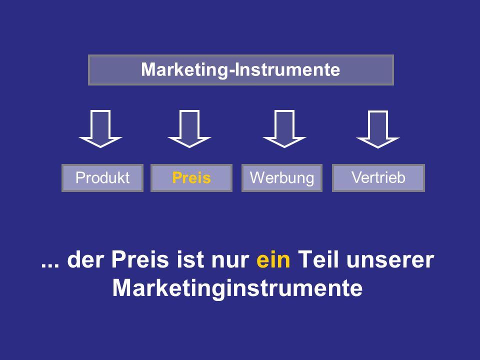 Marketing-Instrumente ProduktWerbungPreis Vertrieb... der Preis ist nur ein Teil unserer Marketinginstrumente