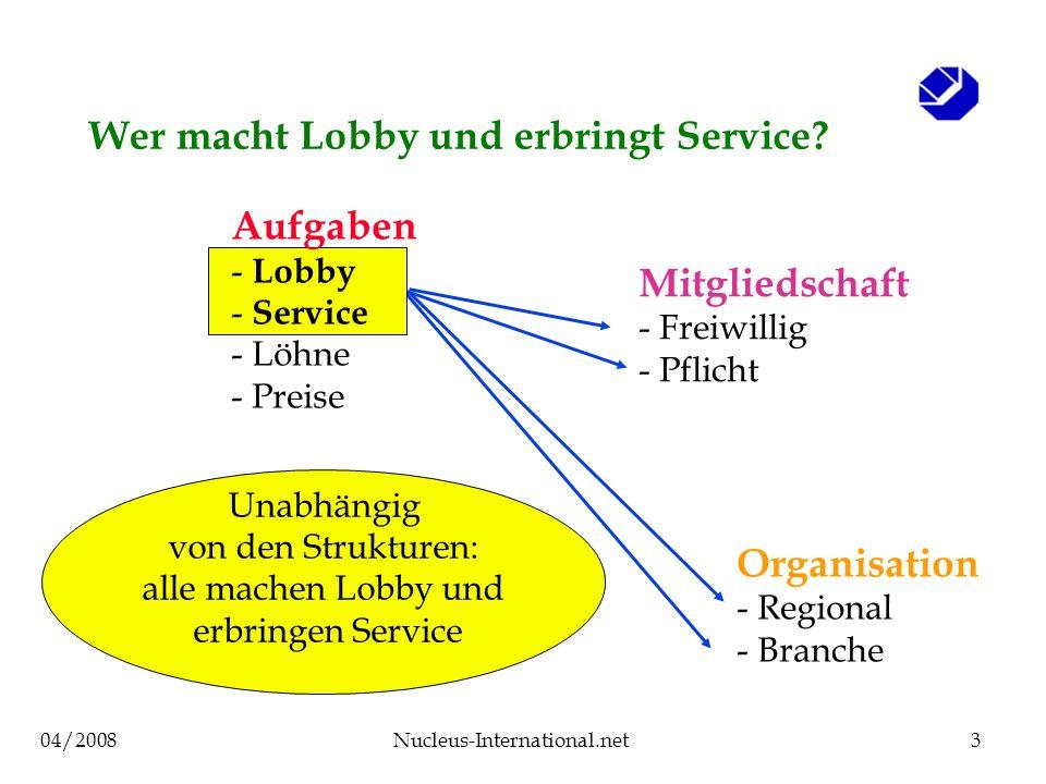 04/2008Nucleus-International.net3 Wer macht Lobby und erbringt Service.