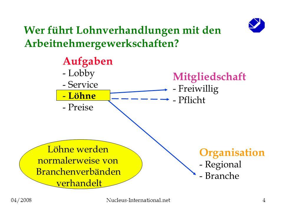04/2008Nucleus-International.net5 Wo werden Preisabsprachen getroffen und Kartelle gebildet.