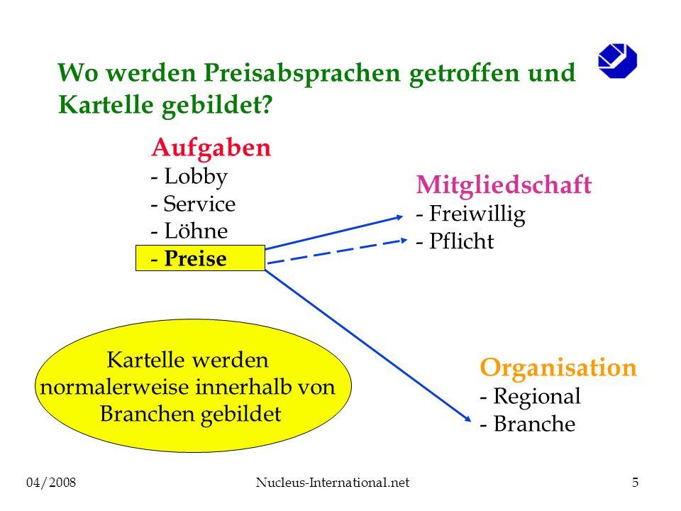 04/2008Nucleus-International.net6 Organisation - Regional - Branche Welchen Typ an Mitgliedern hat ein Regionalverband.