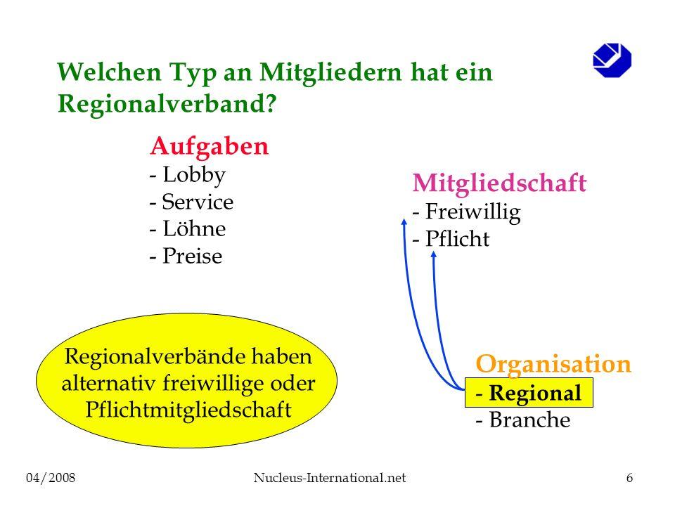 04/2008Nucleus-International.net7 Organisation - Regional - Branche Welchen Typ an Mitgliedern hat ein Branchenverband.