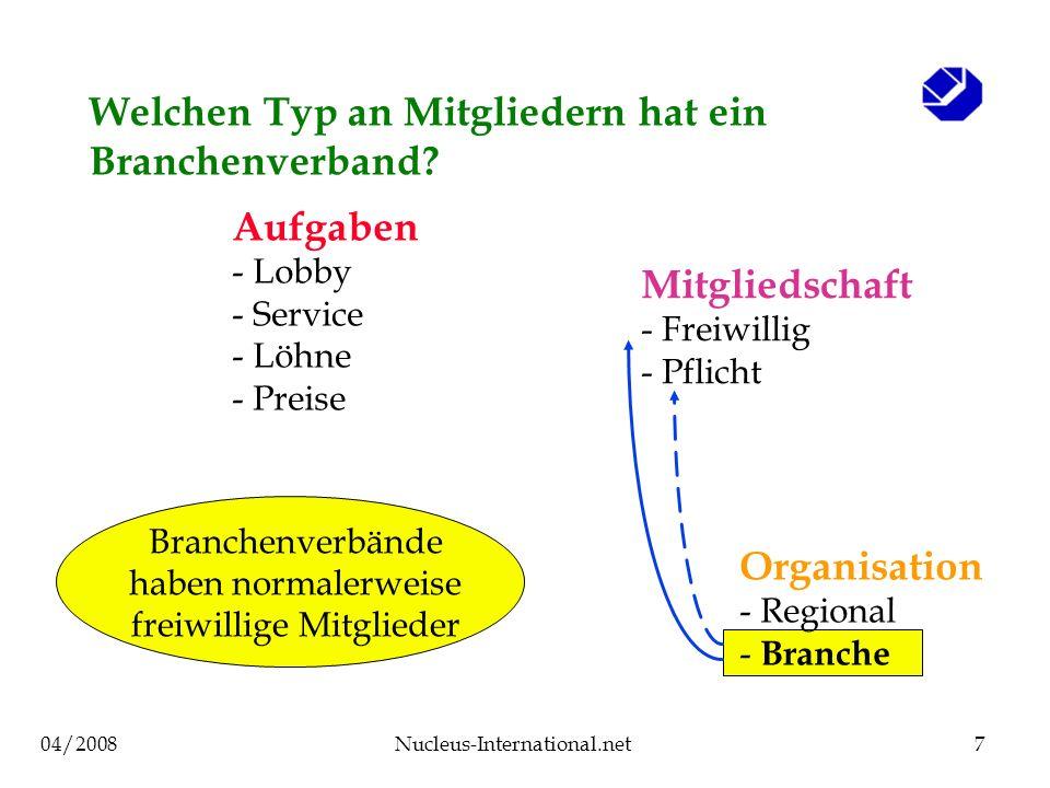 04/2008Nucleus-International.net8 Beispiel: Unternehmerverbände in Deutschland