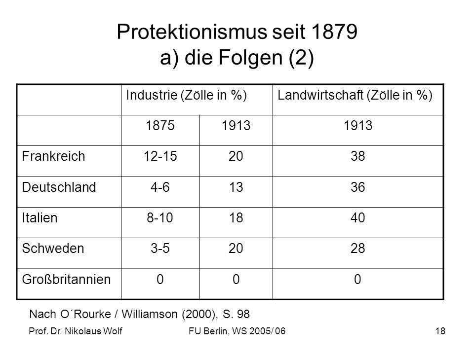 Prof. Dr. Nikolaus WolfFU Berlin, WS 2005/ 0618 Protektionismus seit 1879 a) die Folgen (2) Industrie (Zölle in %)Landwirtschaft (Zölle in %) 18751913