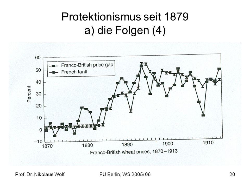 Prof. Dr. Nikolaus WolfFU Berlin, WS 2005/ 0620 Protektionismus seit 1879 a) die Folgen (4)