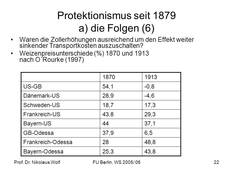 Prof. Dr. Nikolaus WolfFU Berlin, WS 2005/ 0622 Protektionismus seit 1879 a) die Folgen (6) Waren die Zollerhöhungen ausreichend um den Effekt weiter