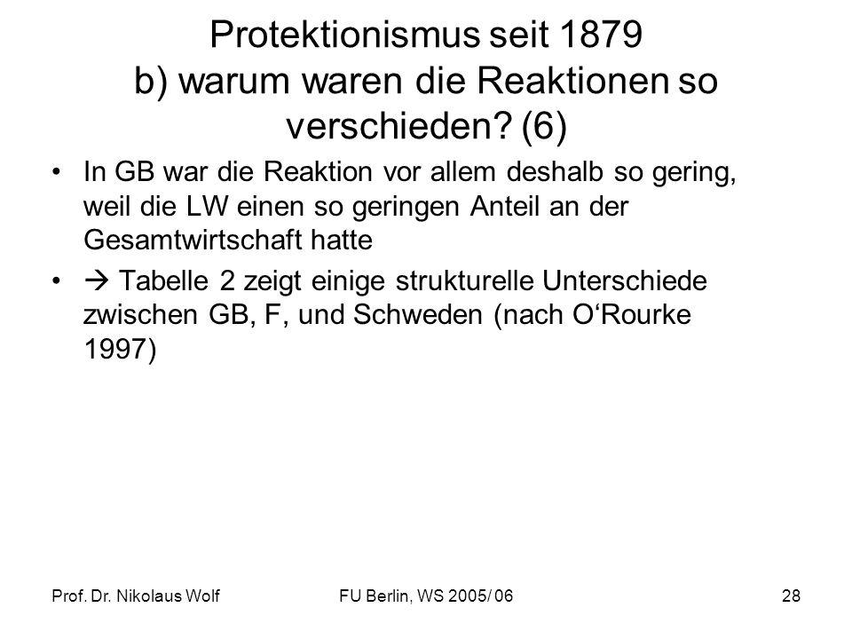 Prof. Dr. Nikolaus WolfFU Berlin, WS 2005/ 0628 Protektionismus seit 1879 b) warum waren die Reaktionen so verschieden? (6) In GB war die Reaktion vor