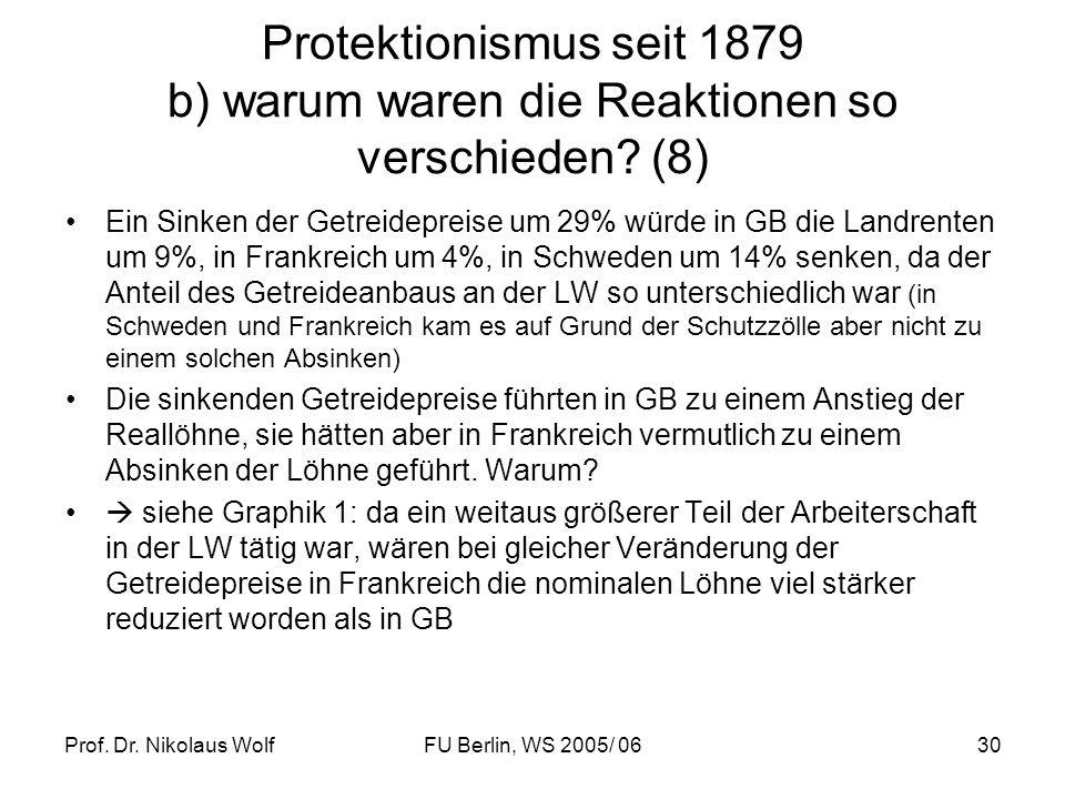 Prof. Dr. Nikolaus WolfFU Berlin, WS 2005/ 0630 Protektionismus seit 1879 b) warum waren die Reaktionen so verschieden? (8) Ein Sinken der Getreidepre